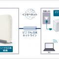 FaceBookもGmailもVPNが必要ない?PLANEXの「どこでも日本」を買ってみた