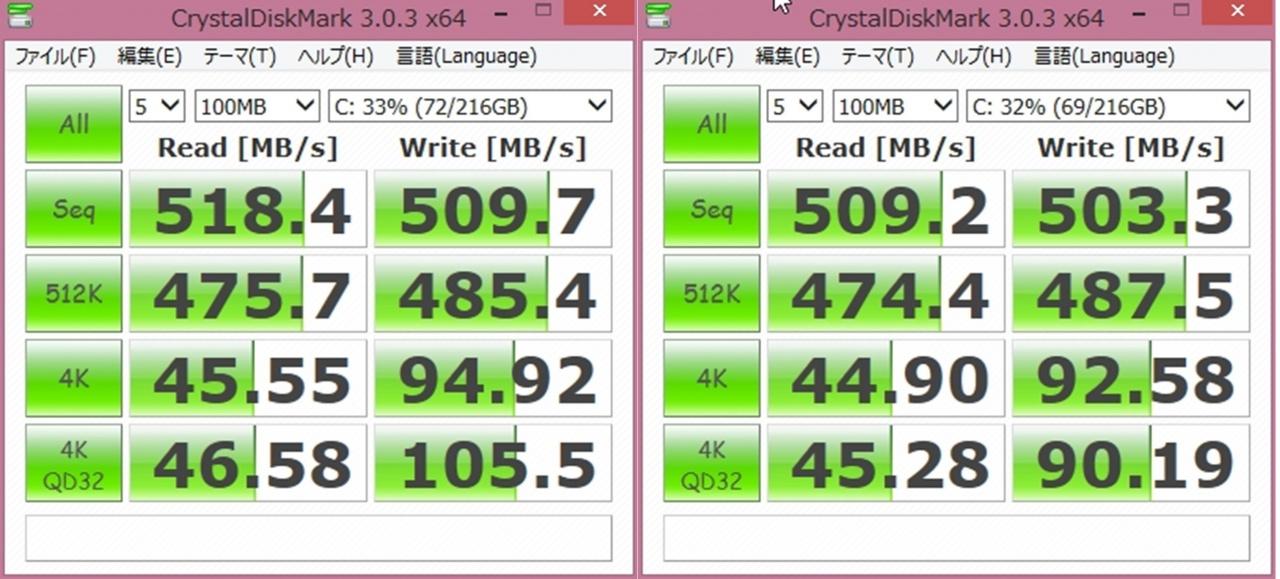 ssd-speed